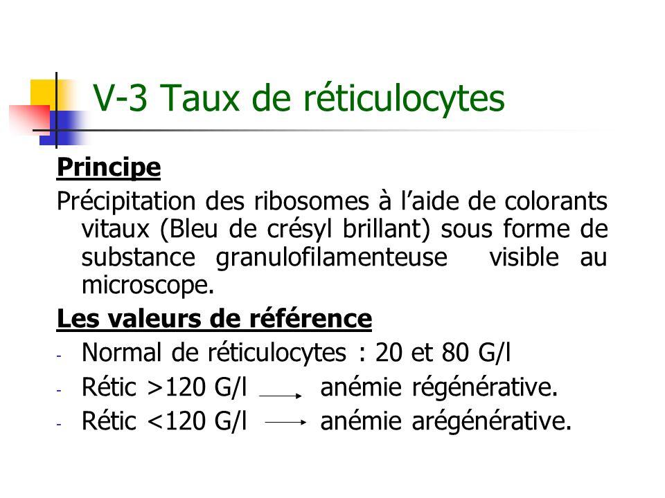 V-3 Taux de réticulocytes