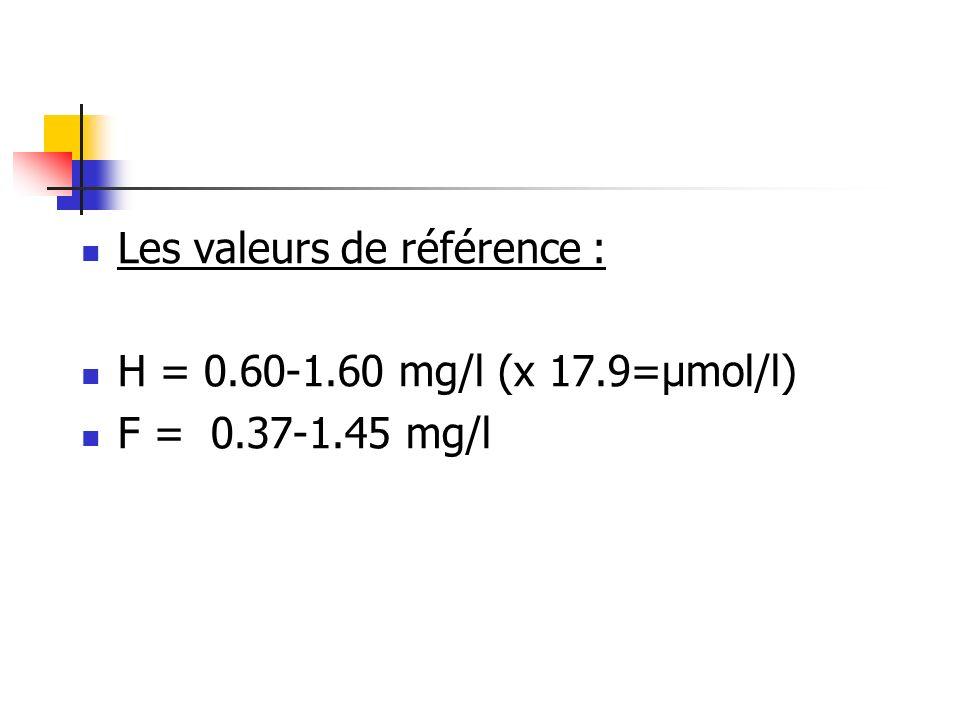 Les valeurs de référence :