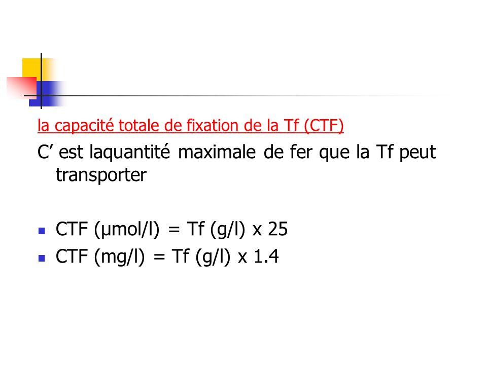 C' est laquantité maximale de fer que la Tf peut transporter