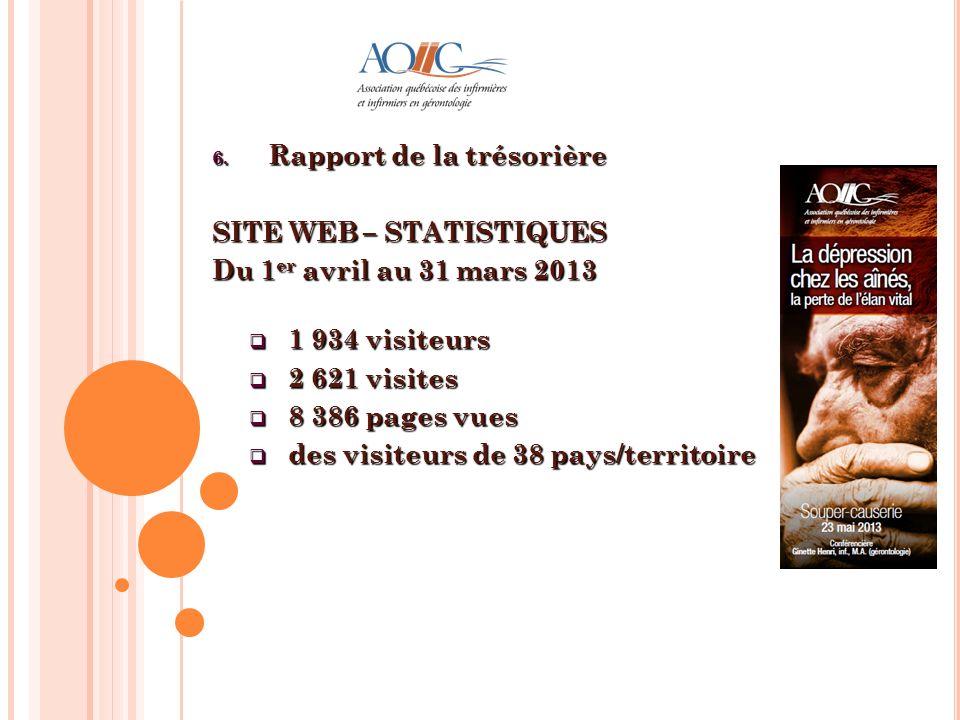 Rapport de la trésorière SITE WEB – STATISTIQUES