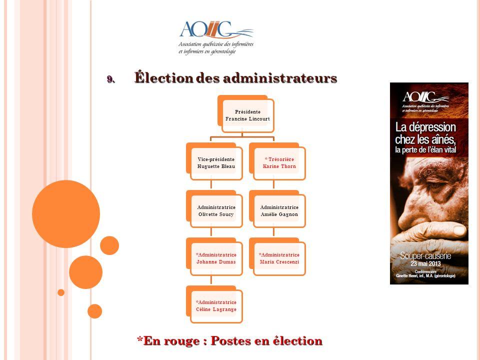 *En rouge : Postes en élection