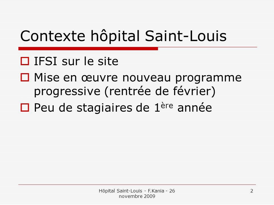 Contexte hôpital Saint-Louis