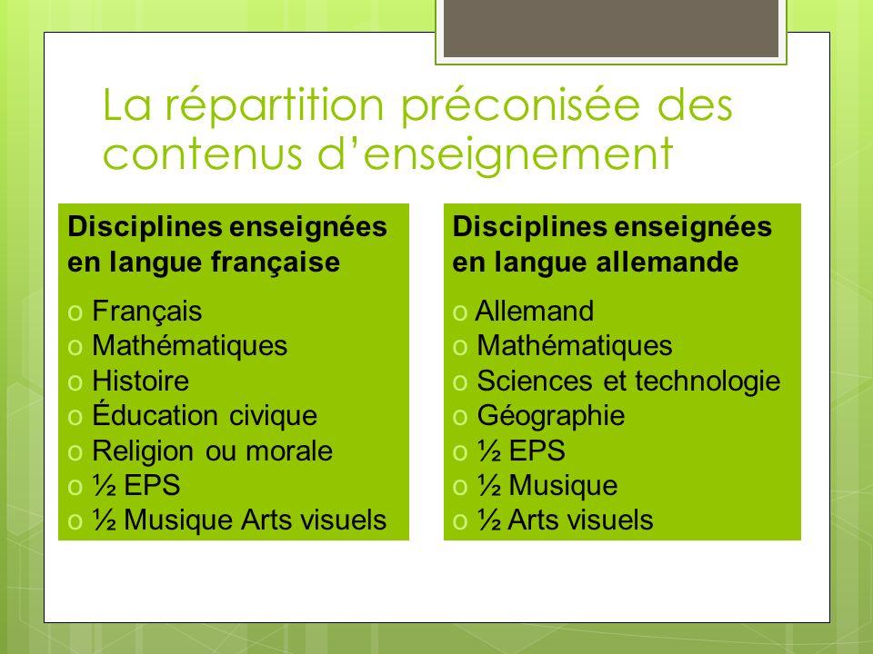 La répartition préconisée des contenus d'enseignement