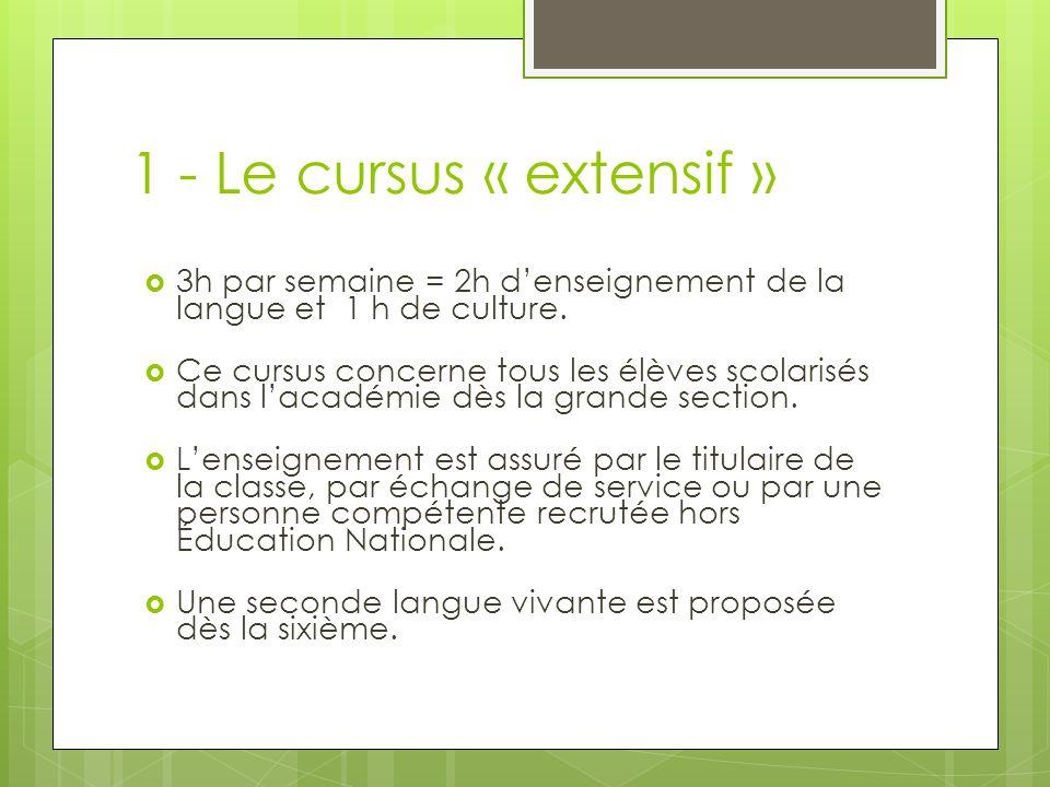 1 - Le cursus « extensif » 3h par semaine = 2h d'enseignement de la langue et 1 h de culture.