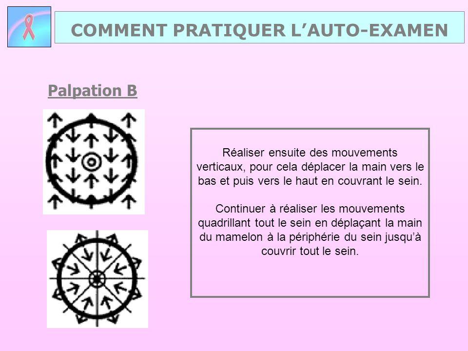 COMMENT PRATIQUER L'AUTO-EXAMEN