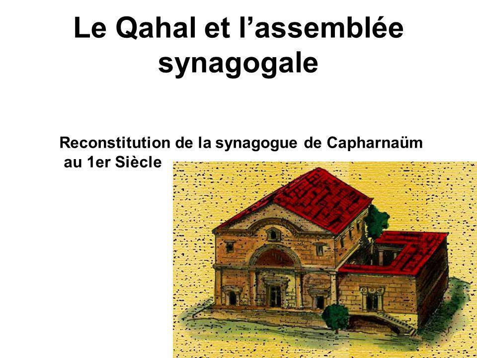 Le Qahal et l'assemblée synagogale