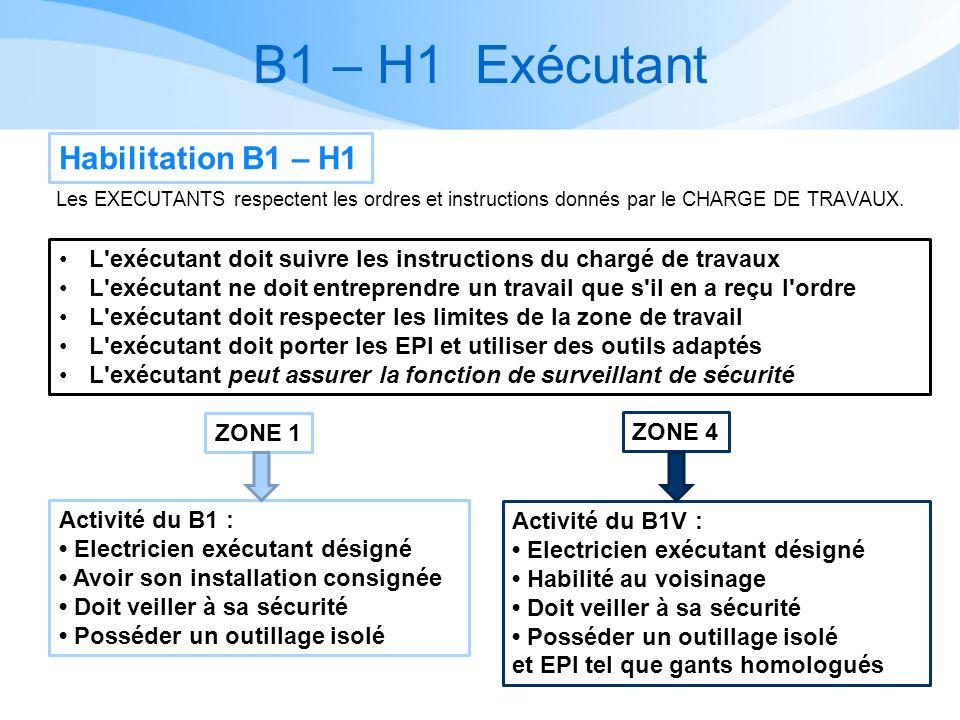 B1 – H1 Exécutant Habilitation B1 – H1
