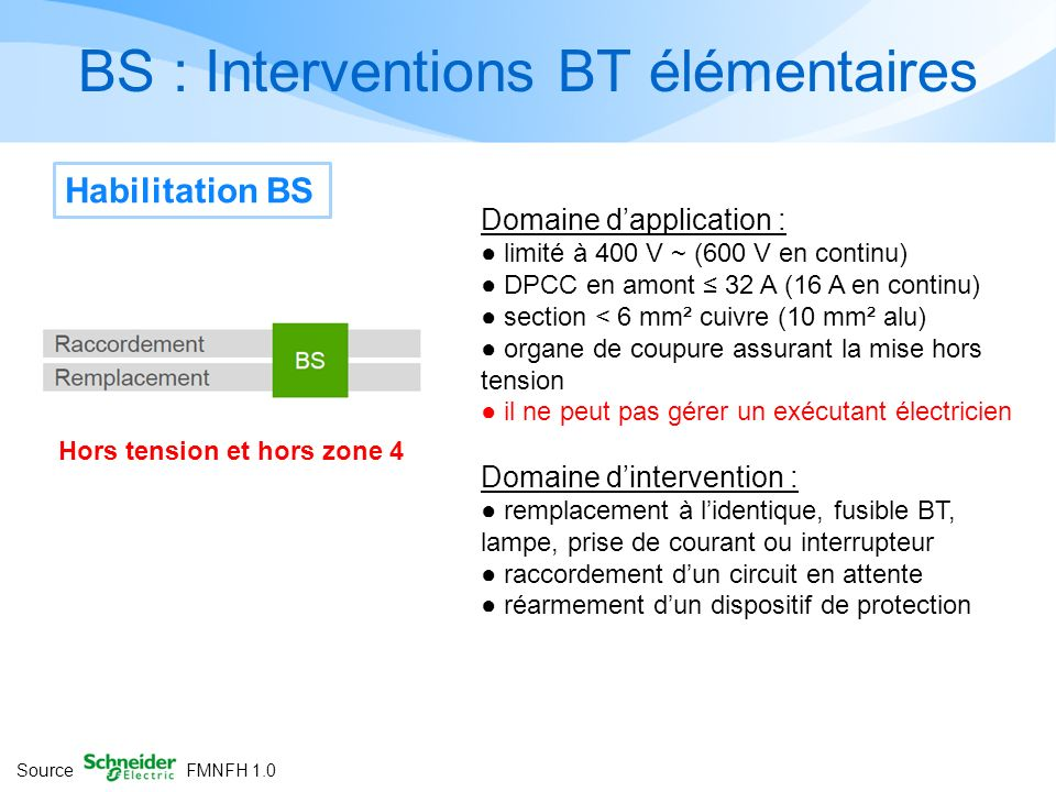 BS : Interventions BT élémentaires