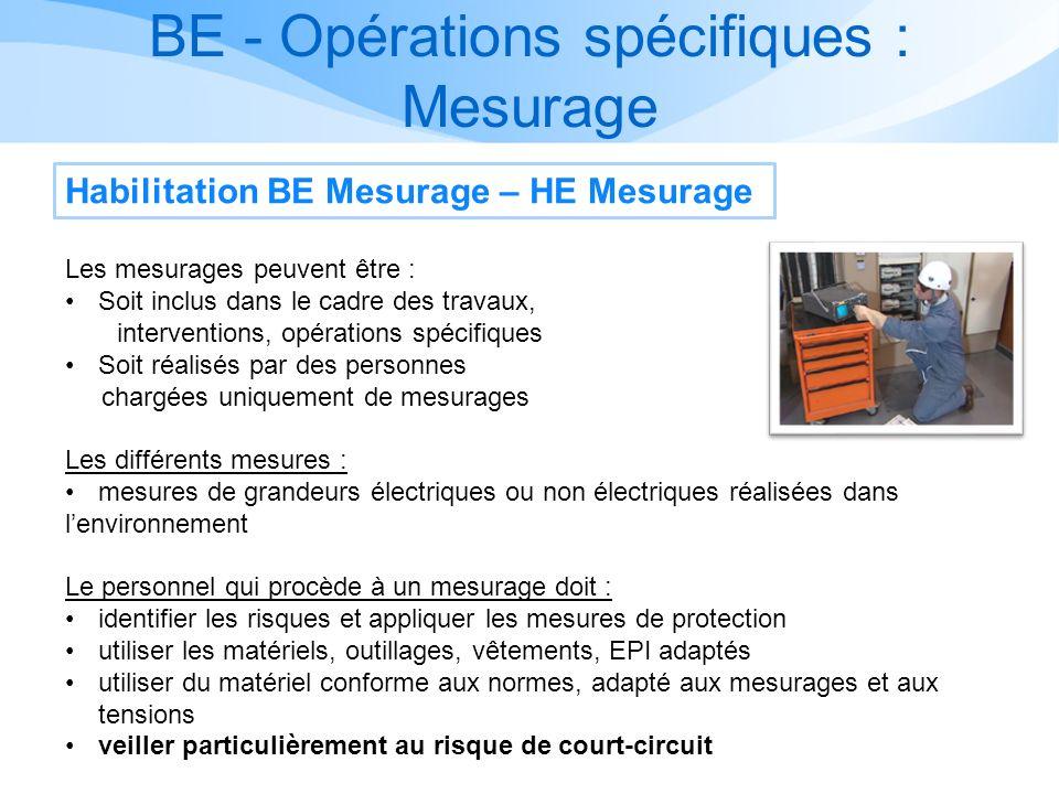 BE - Opérations spécifiques : Mesurage
