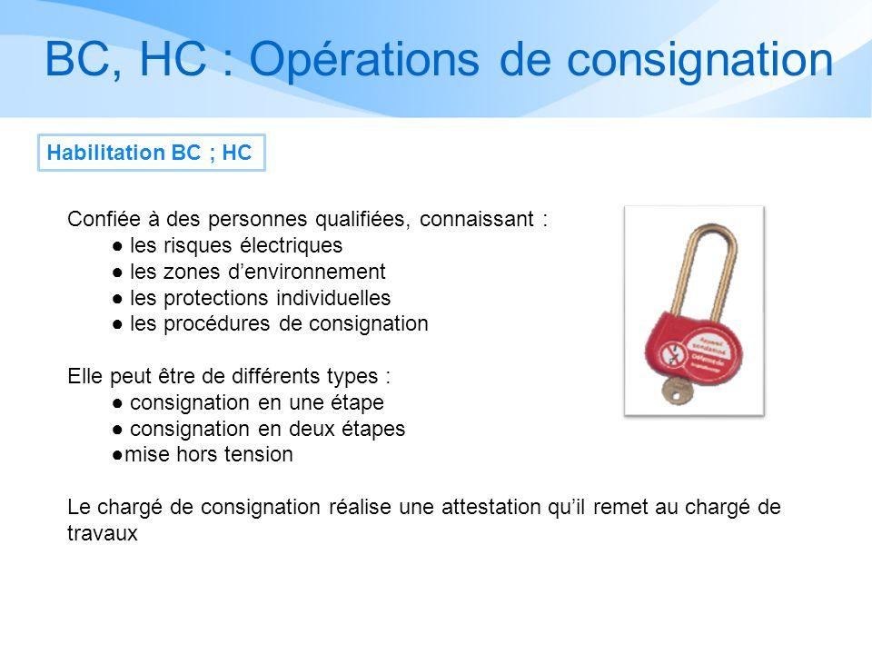 BC, HC : Opérations de consignation