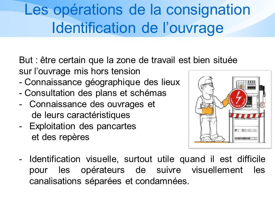 Les opérations de la consignation Identification de l'ouvrage