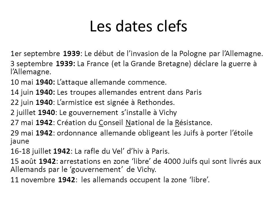 Les dates clefs