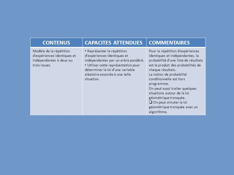 CONTENUS CAPACITES ATTENDUES COMMENTAIRES