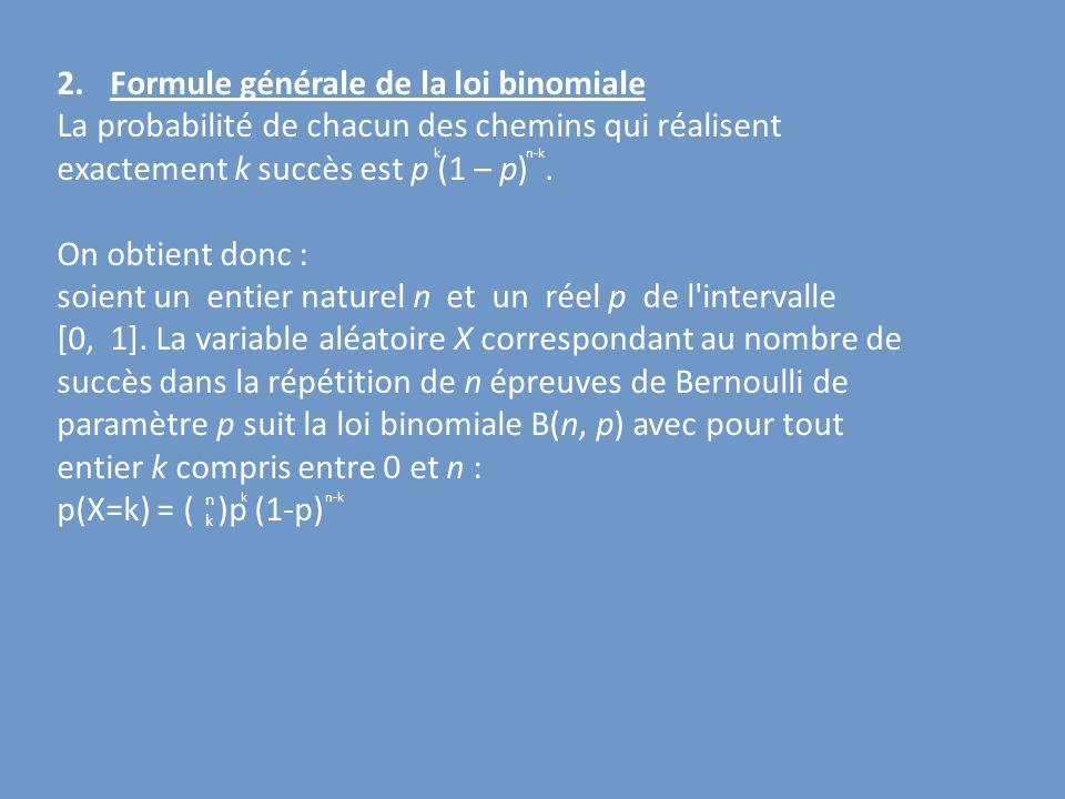 Formule générale de la loi binomiale