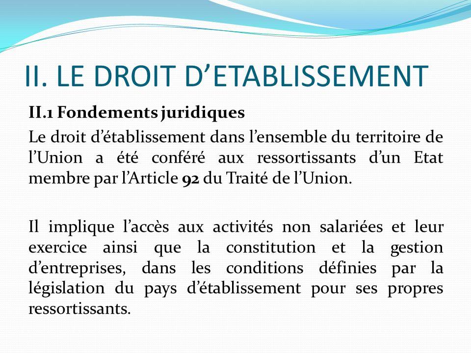 II. LE DROIT D'ETABLISSEMENT