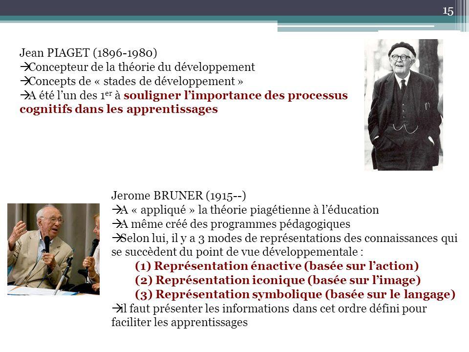 Jean PIAGET (1896-1980) Concepteur de la théorie du développement. Concepts de « stades de développement »