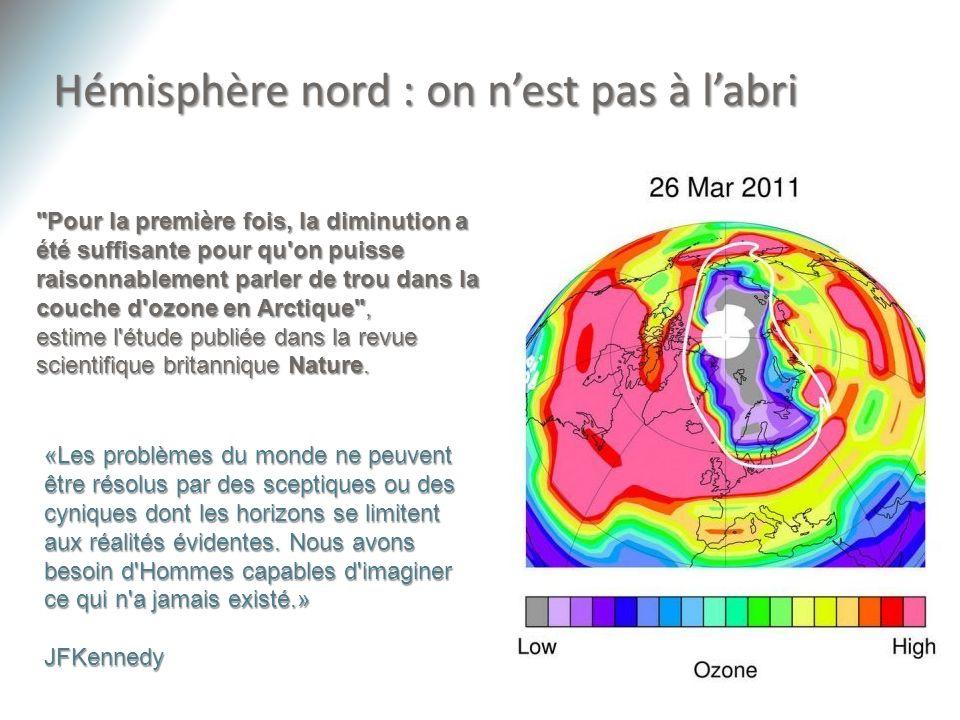 Pollution atmosph rique ppt t l charger - Qu est ce que la couche d ozone ...