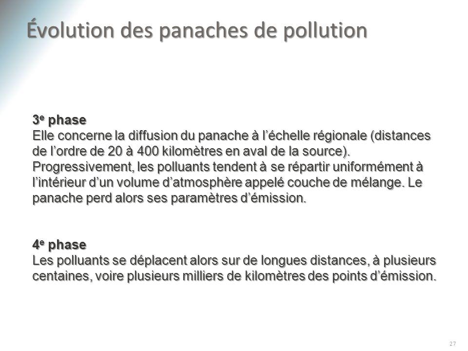 Évolution des panaches de pollution