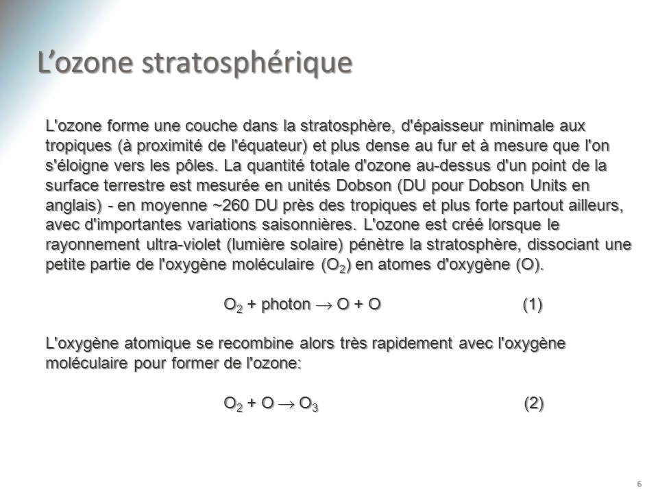 L'ozone stratosphérique