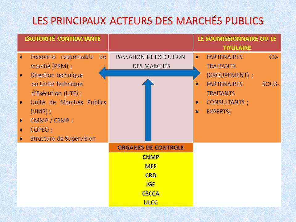 LES PRINCIPAUX ACTEURS DES MARCHÉS PUBLICS