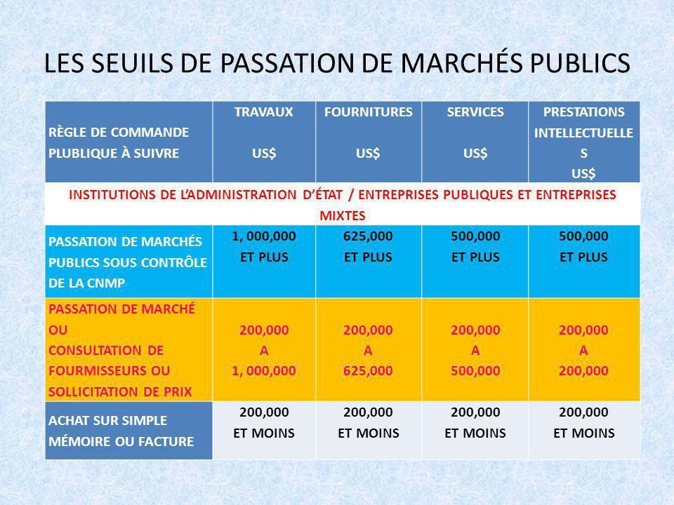 LES SEUILS DE PASSATION DE MARCHÉS PUBLICS