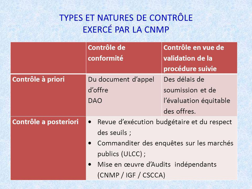 TYPES ET NATURES DE CONTRÔLE EXERCÉ PAR LA CNMP