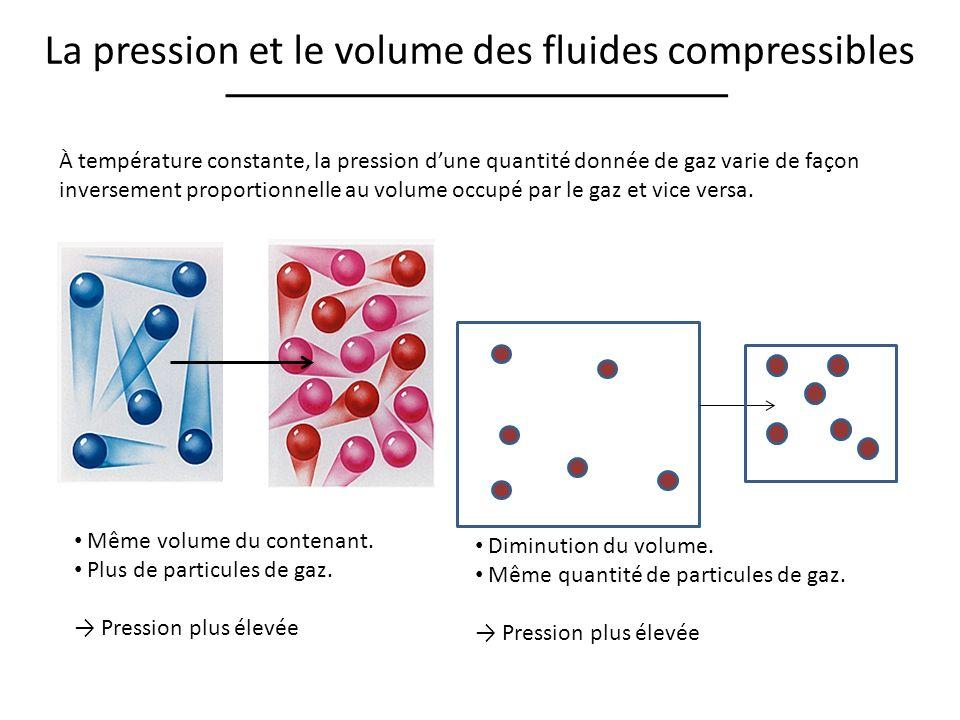 La pression et le volume des fluides compressibles
