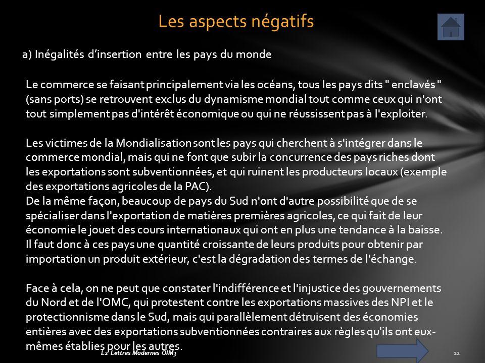 Les aspects négatifs a) Inégalités d'insertion entre les pays du monde