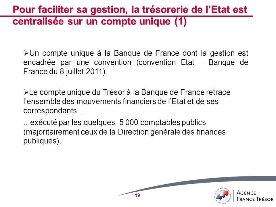 Pour faciliter sa gestion, la trésorerie de l'Etat est centralisée sur un compte unique (1)