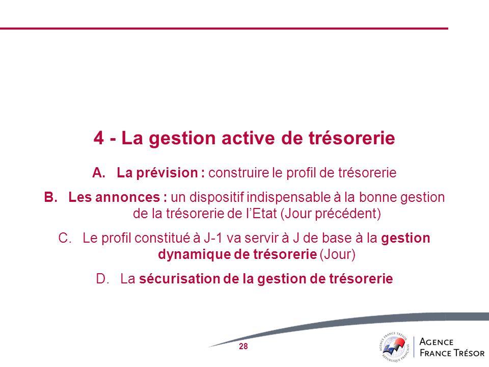 4 - La gestion active de trésorerie