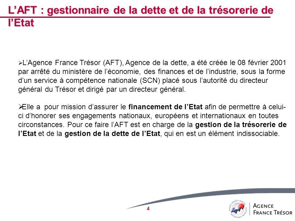 L'AFT : gestionnaire de la dette et de la trésorerie de l'Etat