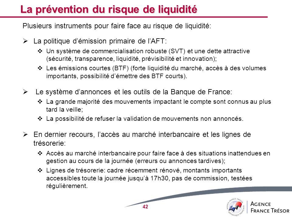 La prévention du risque de liquidité