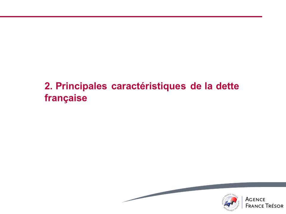 2. Principales caractéristiques de la dette française