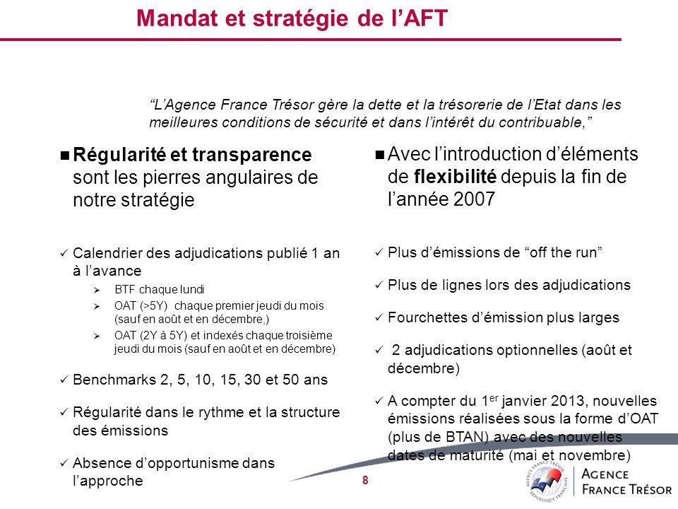 Mandat et stratégie de l'AFT