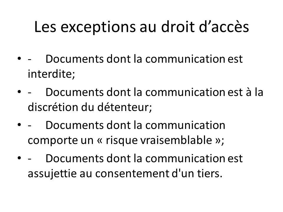 Les exceptions au droit d'accès