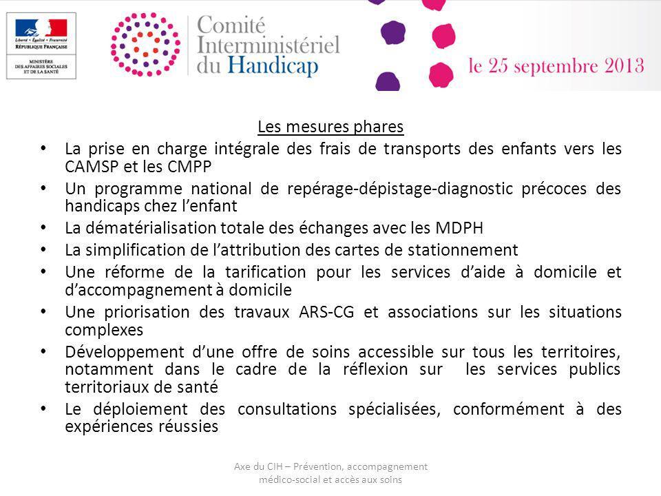 La dématérialisation totale des échanges avec les MDPH