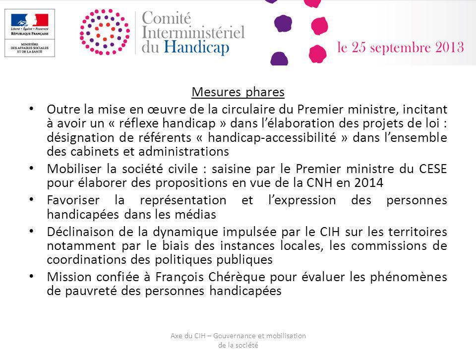 Axe du CIH – Gouvernance et mobilisation de la société