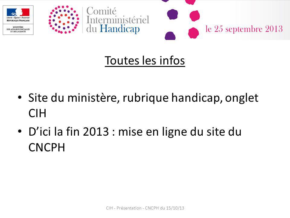 CIH - Présentation - CNCPH du 15/10/13