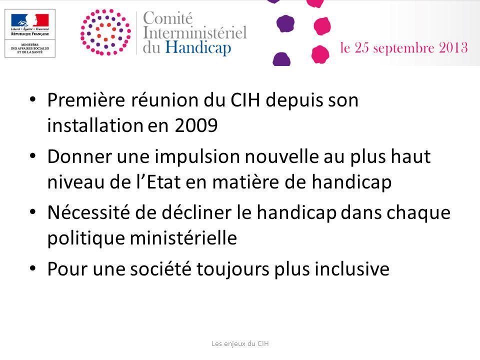 Première réunion du CIH depuis son installation en 2009