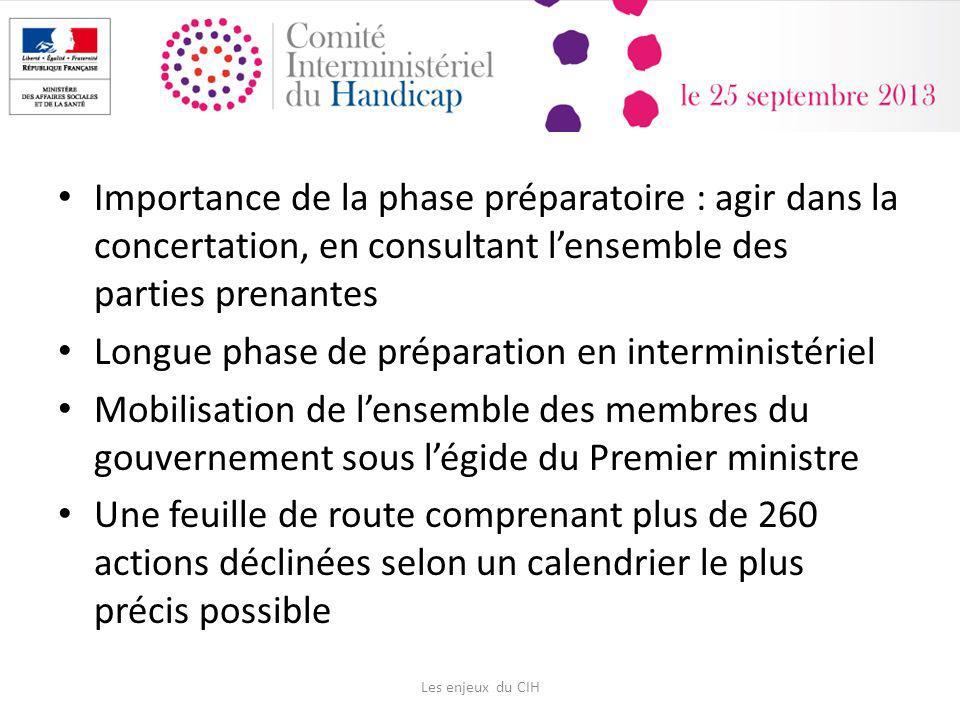 Longue phase de préparation en interministériel