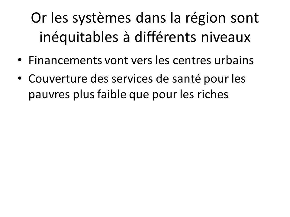Or les systèmes dans la région sont inéquitables à différents niveaux