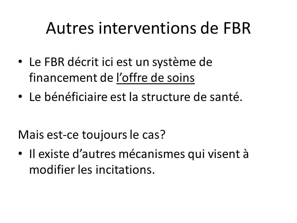 Autres interventions de FBR