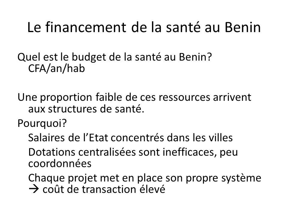 Le financement de la santé au Benin