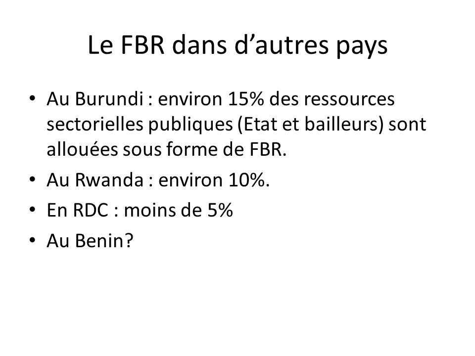 Le FBR dans d'autres pays