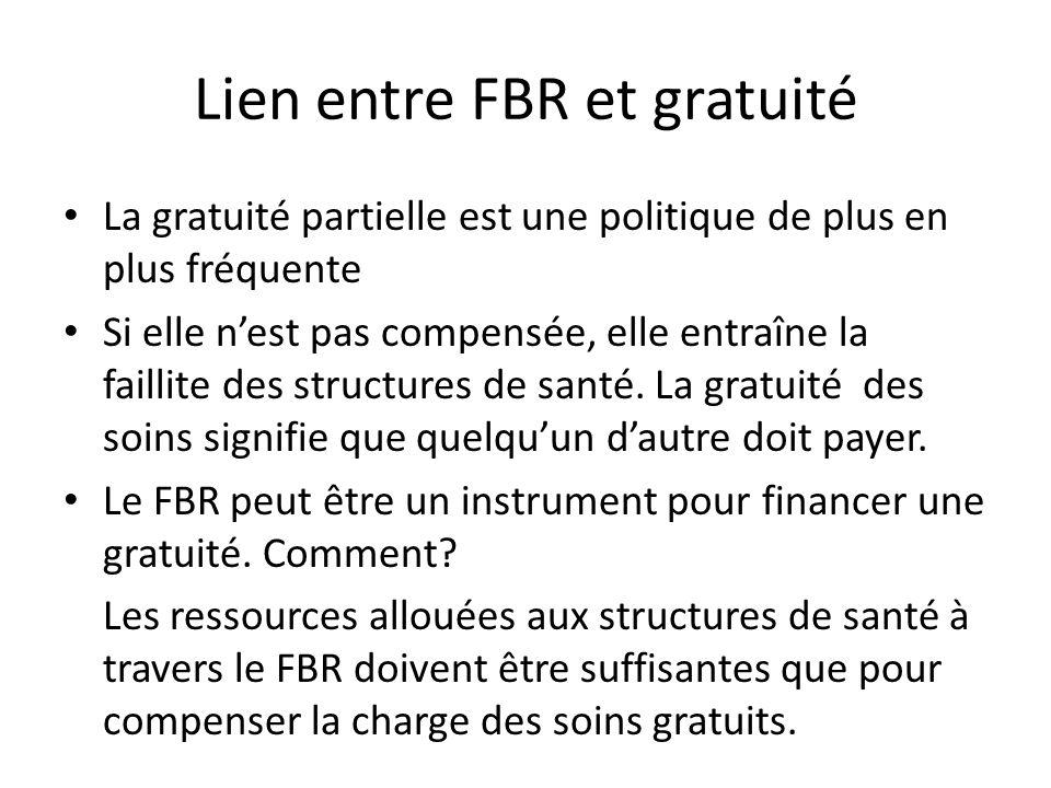 Lien entre FBR et gratuité