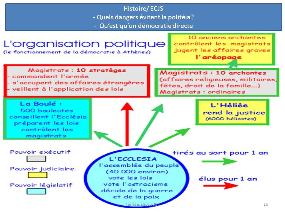 Histoire/ ECJS - Quels dangers évitent la politéia