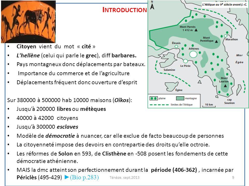Introduction Citoyen vient du mot « cité »