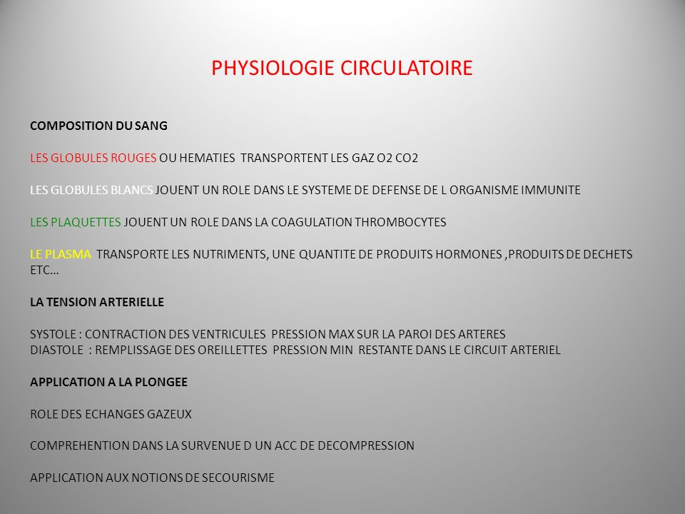 PHYSIOLOGIE CIRCULATOIRE