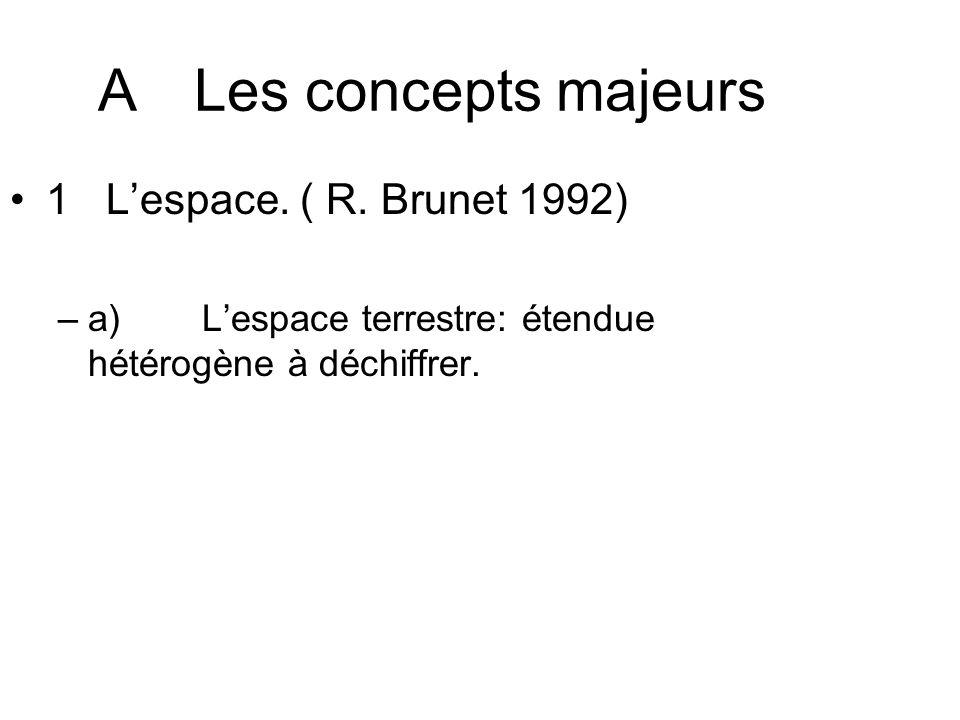 A Les concepts majeurs 1 L'espace. ( R. Brunet 1992)