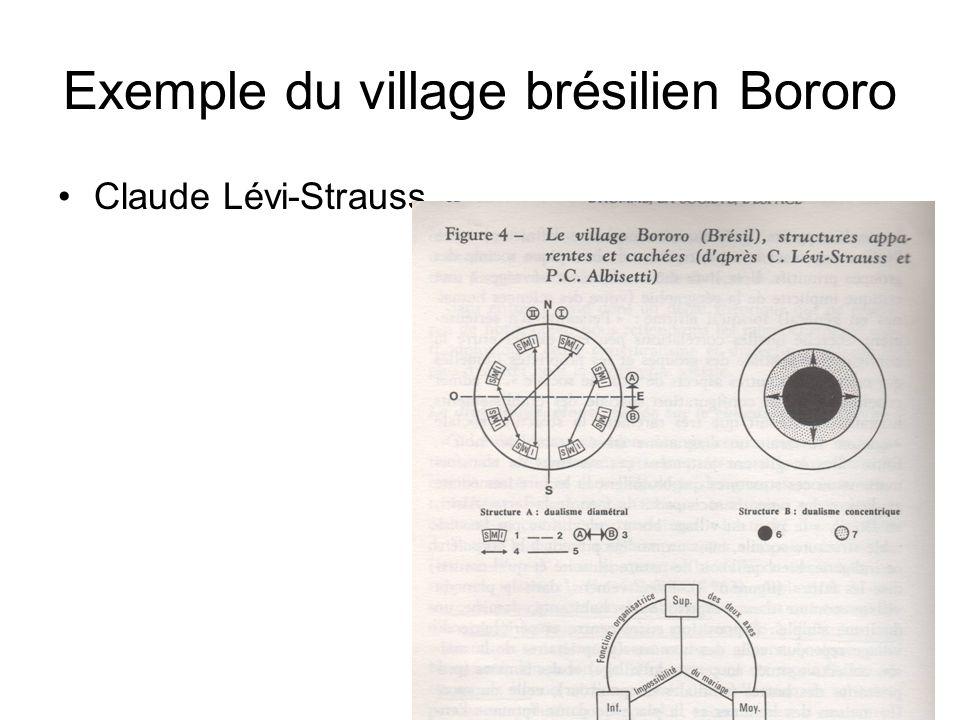 Exemple du village brésilien Bororo
